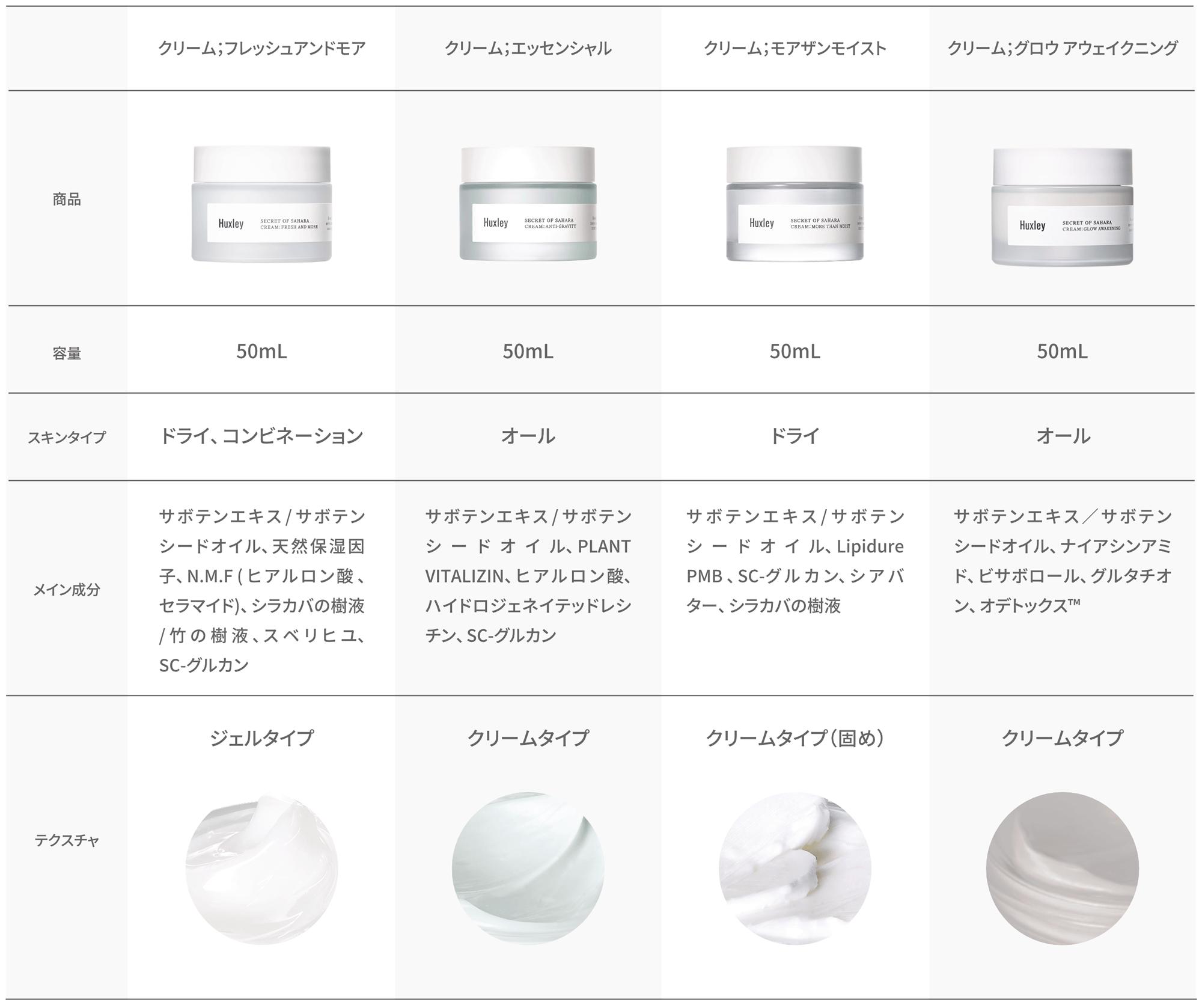 cream_hikaku2